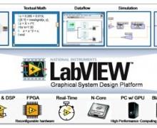 Yo voy a desarrollar aplicaciones de LabVIEW