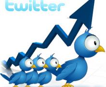 Yo voy a enviarle 150 Seguidores de Twitter