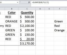 Yo voy a crear o arreglar las fórmulas de Excel