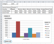 Yo voy a crear gráficos y tablas de Excel